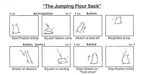 justin simonich   Sack Of Flour Animation
